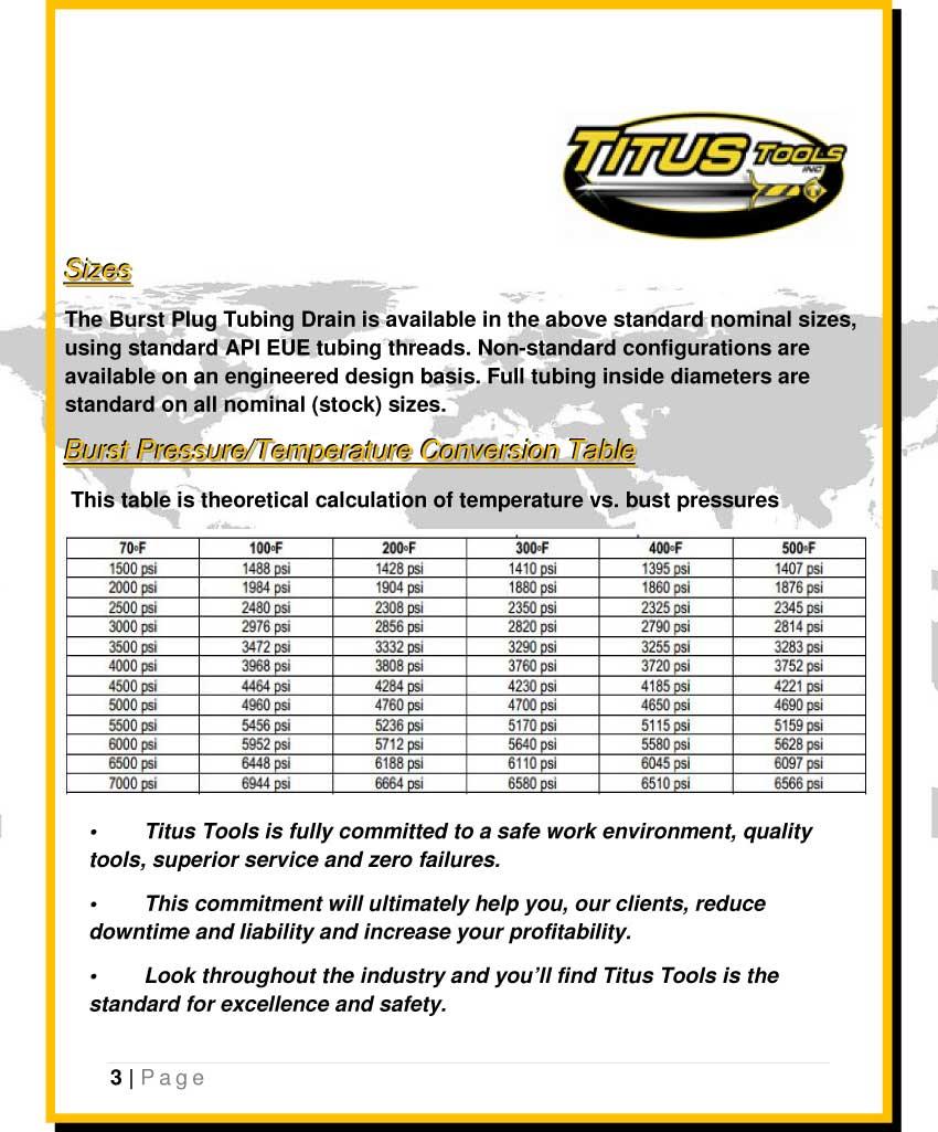 titus brochure Inground fiberglass pool manufacturers using 100% north american materials looking for an oval shaped fiberglass pool the titus 1433 combines fiberglass swimming.